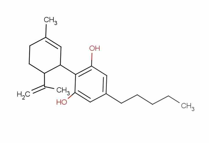 Cbd Benefits molecule